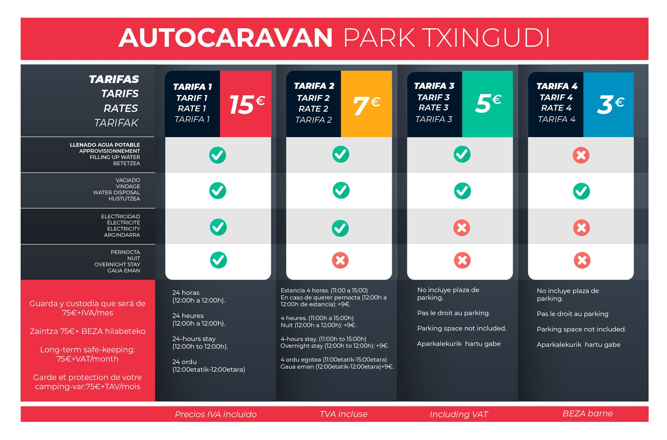 Tarifas Parking Caravanas